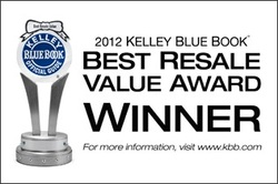 resale award